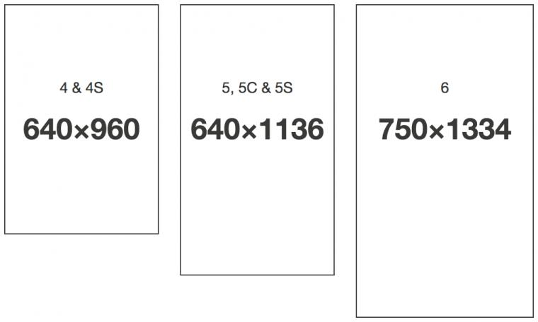 ios   How to specify size for iPhone 6 customised edge to edge image