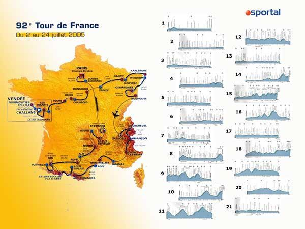 Wallpaper Tour de France   Download