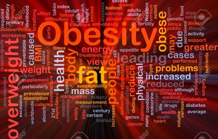 Background Concept Wordcloud Illustration Of Obesity Fat