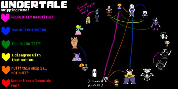 Undertale Shipping Meme By Electric Purple d9enma2 by tigersylveon on