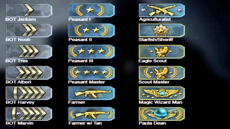 CSGO Ranking System guide Counter Strike Global Offensive not