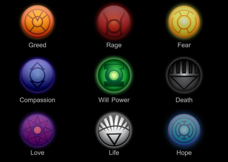 Which Lantern Rings Do DBZ Characters WearPart 1 by hjcg214 on