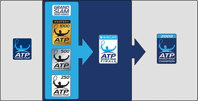 image Atp World Tour Logo PC Android iPhone and iPad Wallpapers