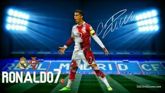 Download Cristiano Ronaldo CR7 Real Madrid Kit 2015 HD Wallpaper
