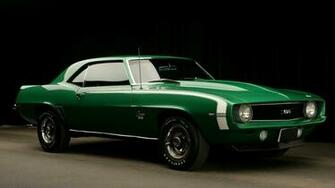 hd muscle car wallpaper Anonimox