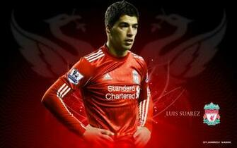 Luis Suarez Wallpapers Football Wallpapers Football