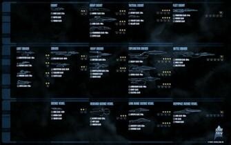 Chart Desktop Ship Theme Online Star Trek wallpapers HD   133600