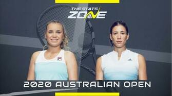 2020 Australian Open Womens Final Sofia Kenin vs Garbine