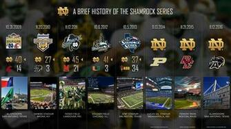 NOTRE DAME Fighting Irish college football wallpaper background