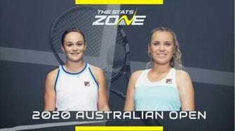 2020 Australian Open Ashleigh Barty vs Sofia Kenin Preview