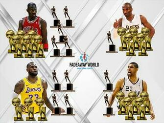 Top 15 Players With The Most Trophies In NBA History Fadeaway World