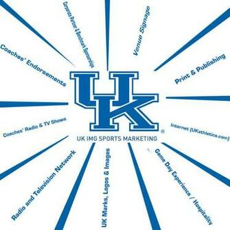 We manage the following University of Kentucky assets