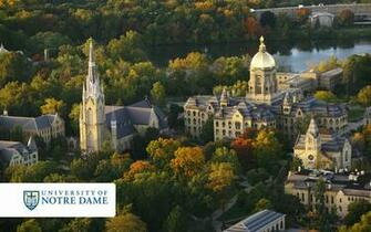 Notre Dame Fighting Irish Desktop Wallpaper Collection