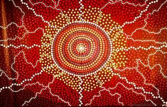 Adventures in Aboriginal Dreamtime PARALLAX