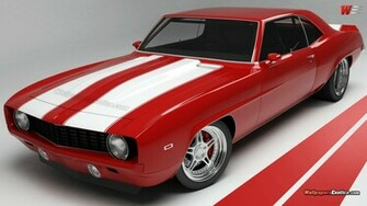 muscle cars camarohd chevy muscle car wallpaper chevrolet camaro sport