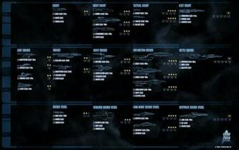 chart desktop ship theme online star image trek