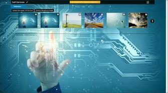 Transporting of landing page Background Image HR Renewal