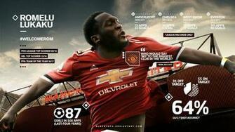 Romelu Lukaku Manchester United Wallpaper by AlbertGFXdeviantart