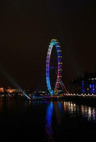 london eyelondon eye night view high resolution images 1080p
