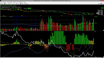 Best 49 Stock Trader Wallpaper on HipWallpaper iOS 7 Stock
