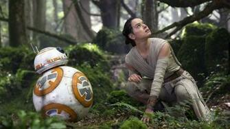 Star Wars The Force Awakens R2 D2 Rey Wallpapers HD Wallpapers