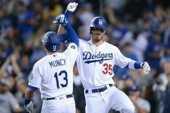 How are Dodgers doing against LHP   True Blue LA