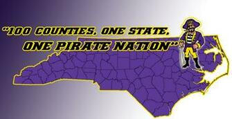 Ecu Backgrounds