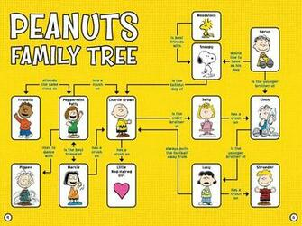 Meet The Peanuts Gang HD Walls Find Wallpapers