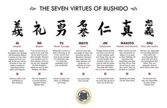 Bushido by DynamiteKegs