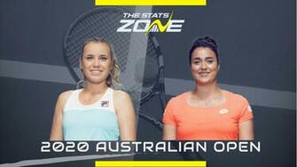 2020 Australian Open Sofia Kenin vs Ons Jabeur Preview