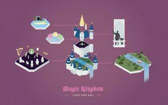 Magic Kingdom Parks Anniversary